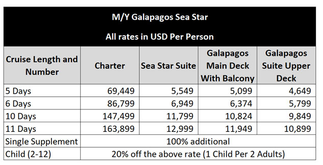 sea-star-prices